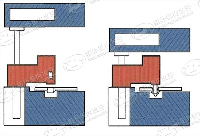 拓朴模内攻牙机下模板安装方法