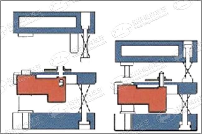 拓朴模内攻牙机浮升板安装方法