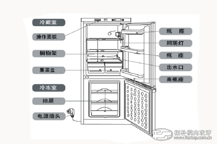 电冰箱结构简图