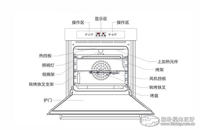 家用烤箱结构