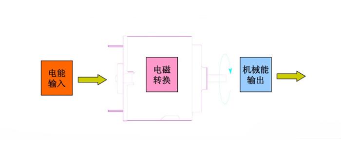 微型电机特征-东莞拓朴