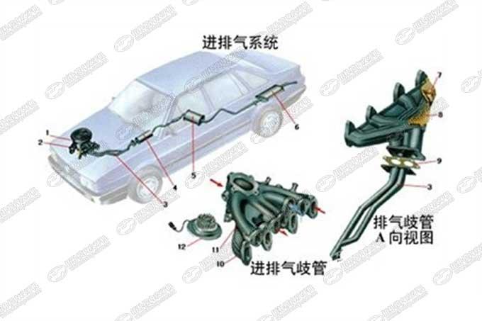汽车排气部件模内攻牙应用【www.fastop.com.cn】