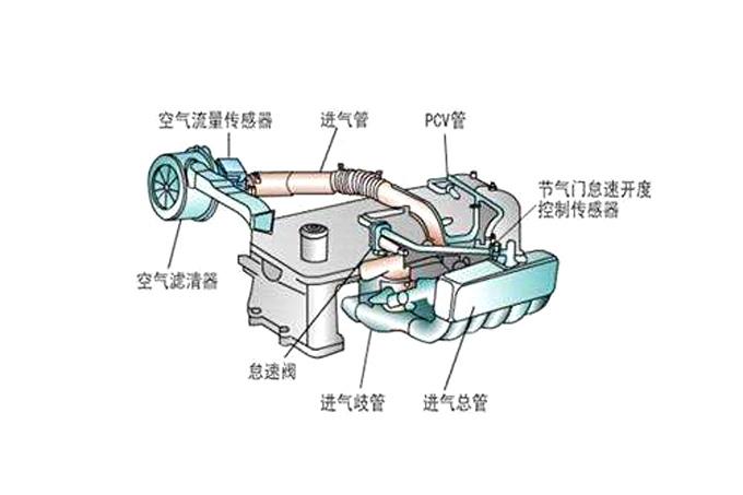 汽车排气系统案例【拓朴模内攻牙www.fastop.com.cn】